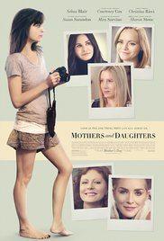 Anneler ve Kızları (2016) izle